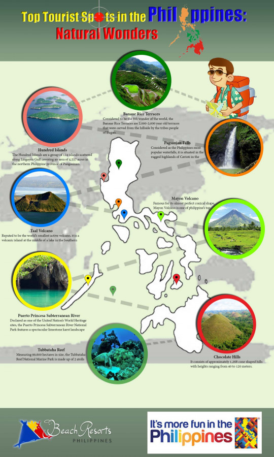 Top Tourist Spots in the Philippines: Natural Wonders