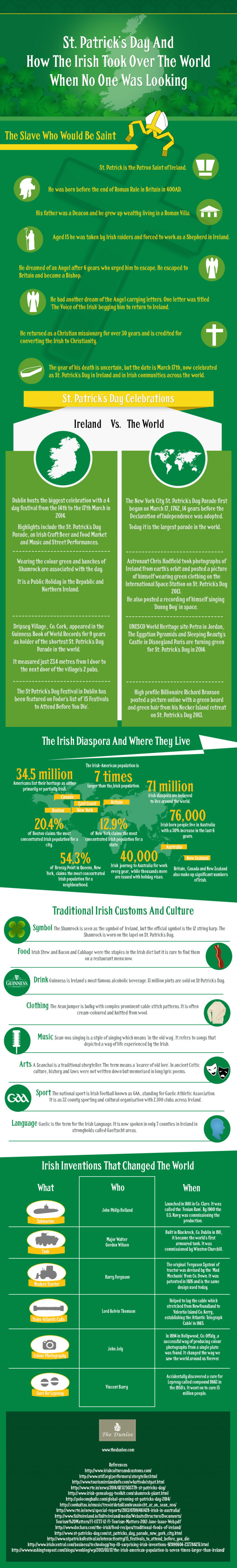 St. Patrick's Day, An Infographic