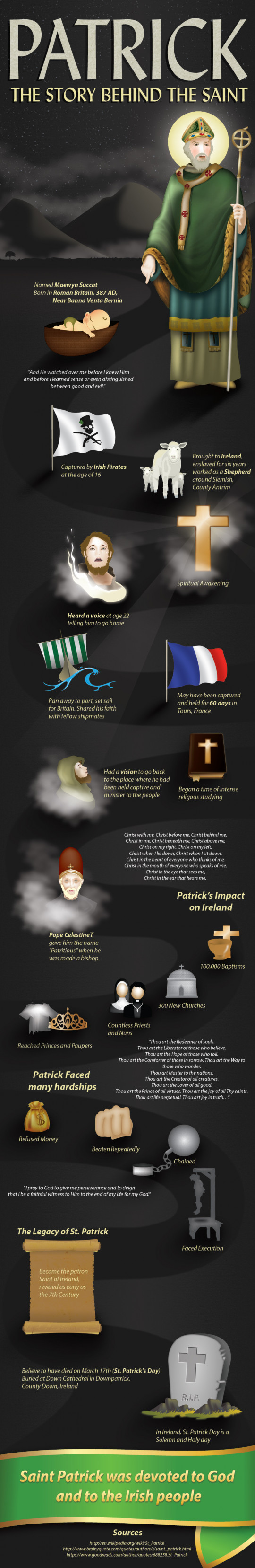 Patrick: The Story Behind The Saint