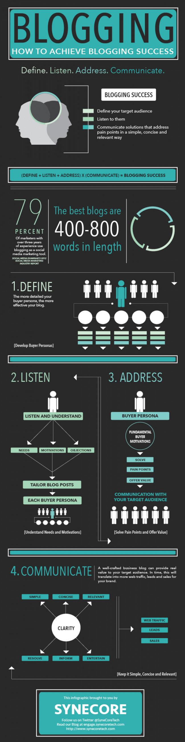 How to Achieve Blogging Success