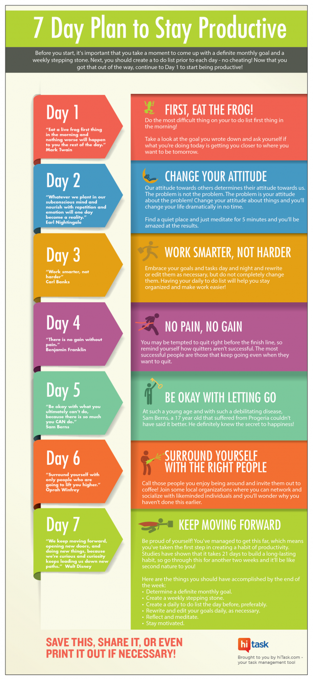 Infographic: 7 Day Plan to Stay Productive
