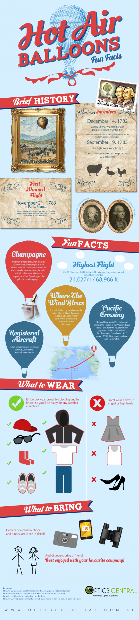Hot Air Balloons Fun Facts