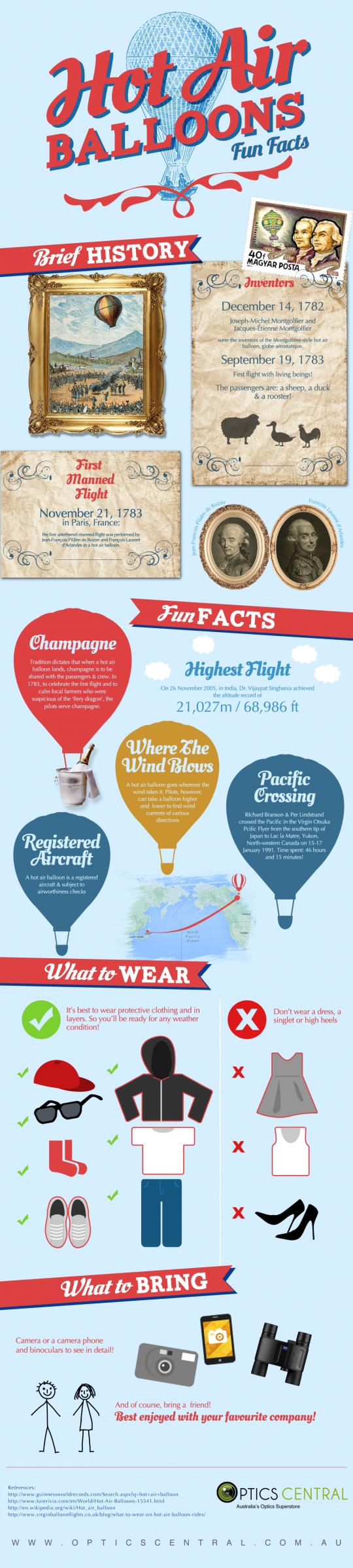 Hot Air Balloons Fun Facts