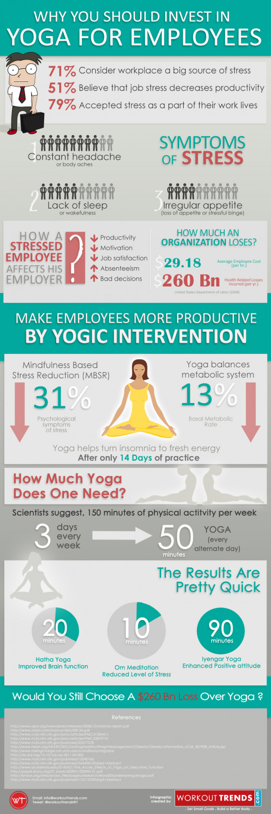 Why You Should Invest In Yoga For Employees