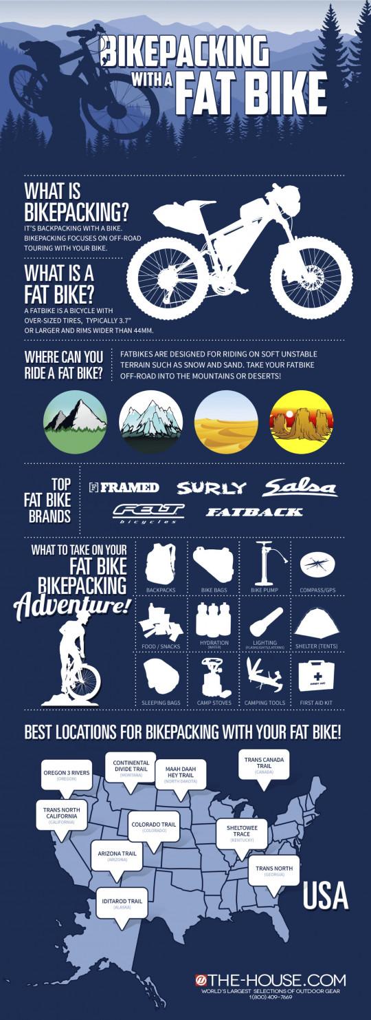 Bikepacking with a Fat Bike