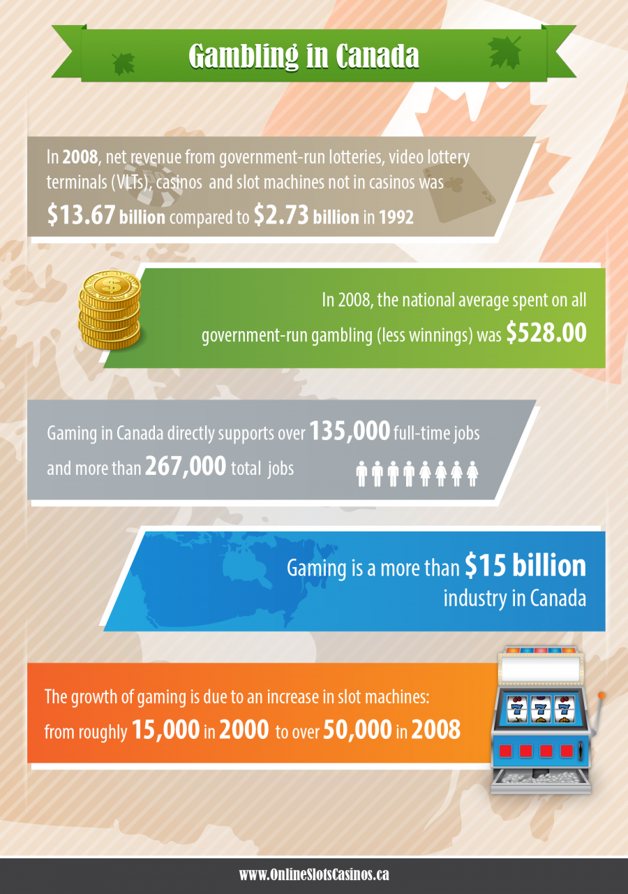 117639? w=900 - 7 Canadian Festivals even Online Casinos should Be Part Of