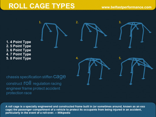 Roll Cage Types