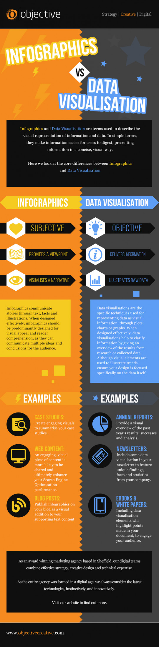 Infographics vs Data Visualisation