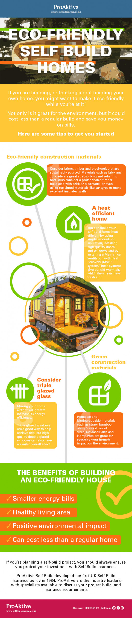 Eco-friendly Self Build Homes