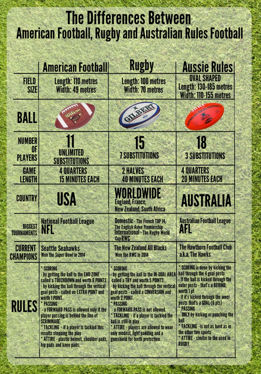 121289? w=900 - What is Australian Rules Football and What Sites Can You Bet On It
