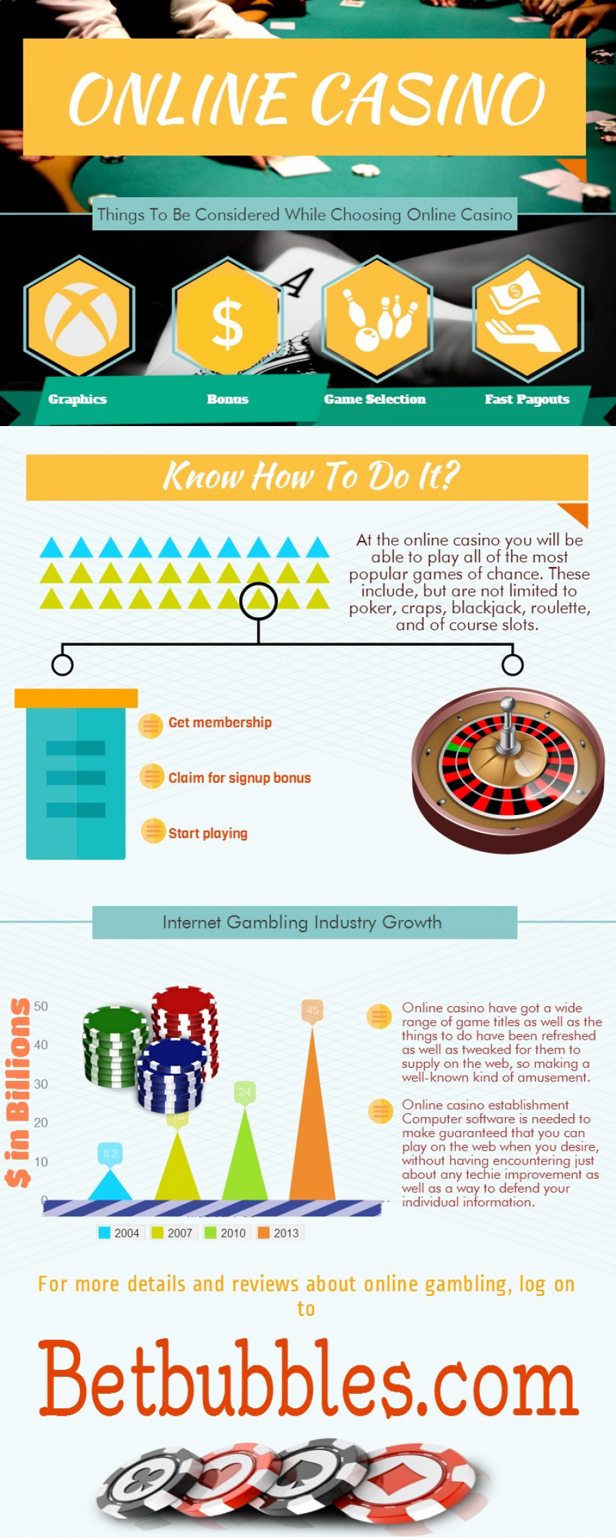 121622? w=900 - 3 Interesting Facts about Online Casinos