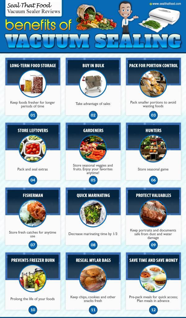 Benefits of Vacuum Sealing Foods