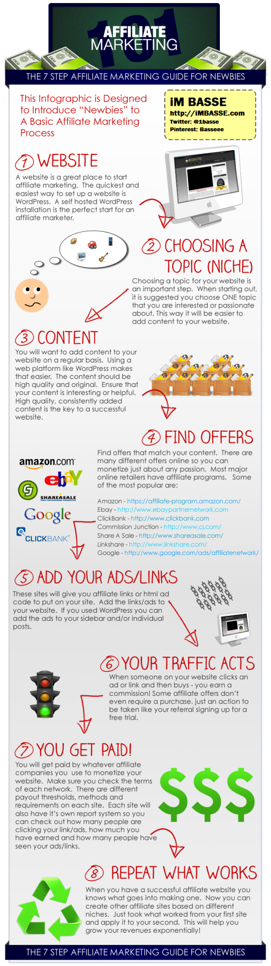 The 7 Step Affiliate Marketing Guide For Newbies
