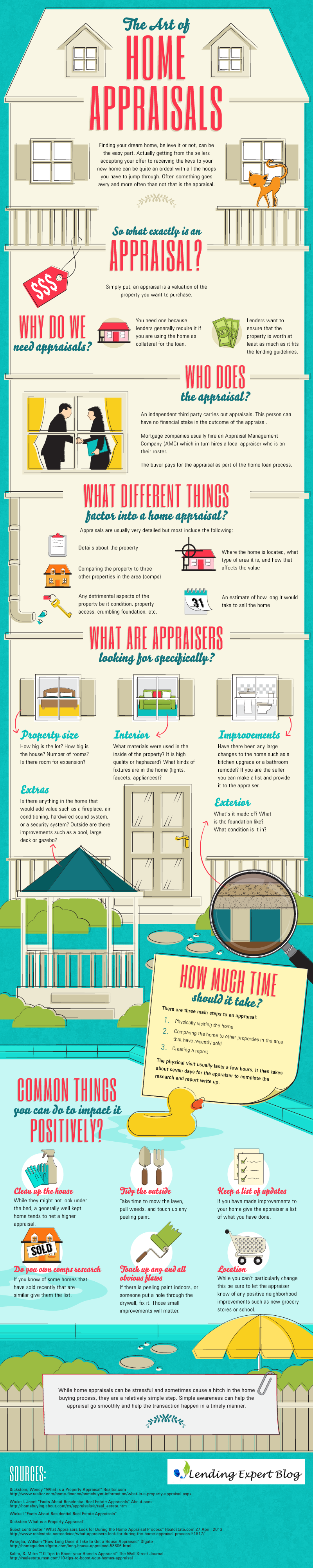 The Art of Home Appraisals