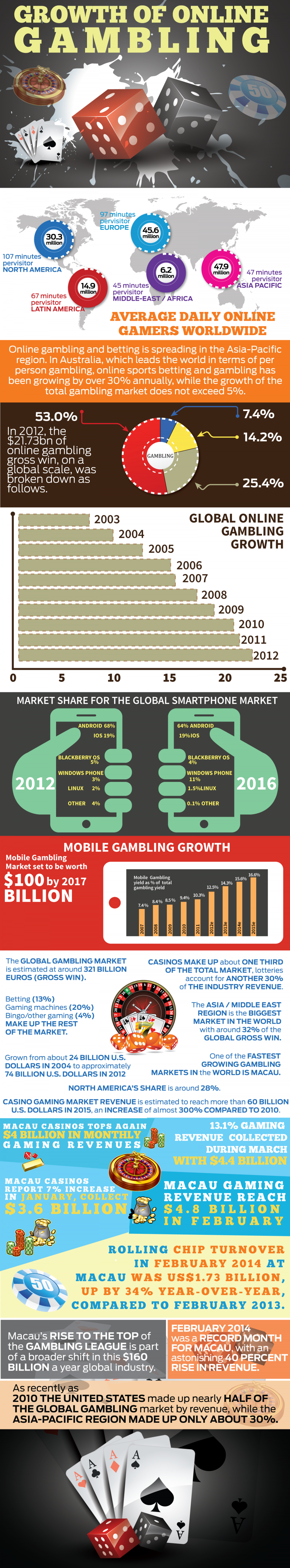 123146? w=900 - 6 Key Features Online Casinos Should Have to Boost Profitability