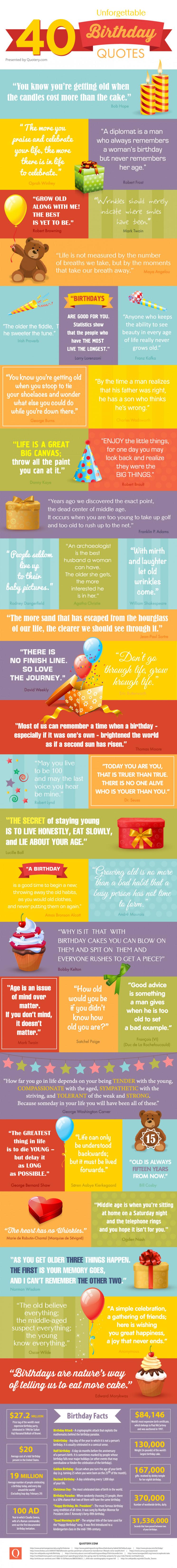40 Unforgettable Birthday Quotes