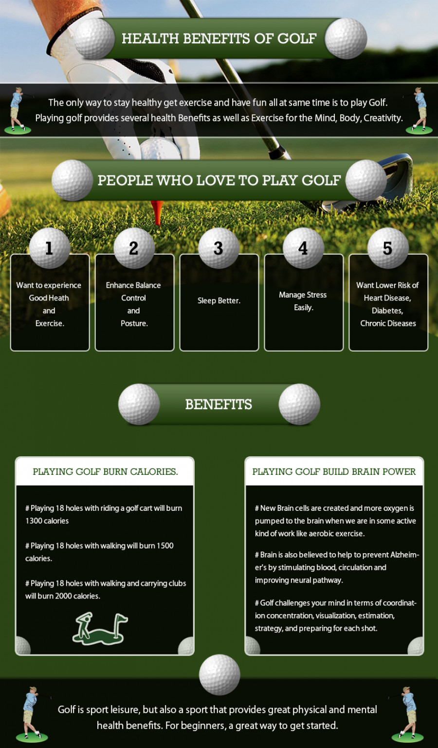 123810? w=900 - Why Should You Be A Golfer?