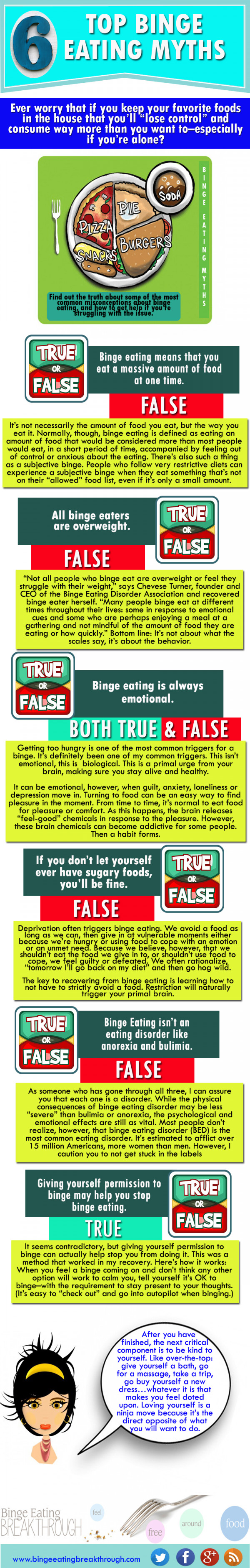 6 Top Binge Eating Myths disgust