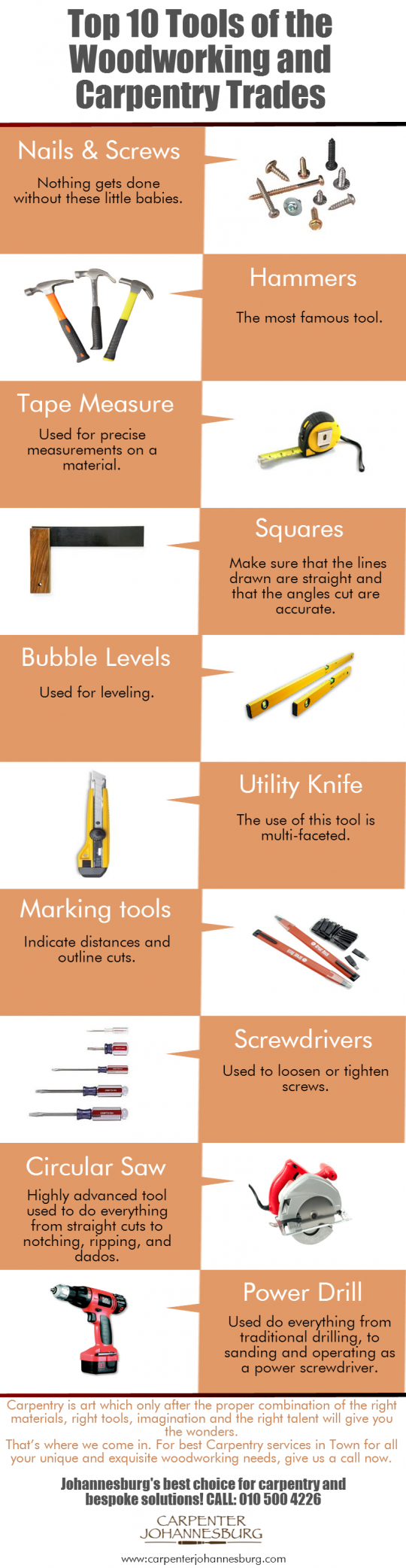 Top 10 Tools of the Woodworking and Carpentry Trades