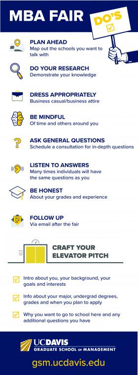 MBA Fairs Do