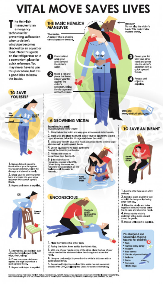 Vital Move Saves Lives