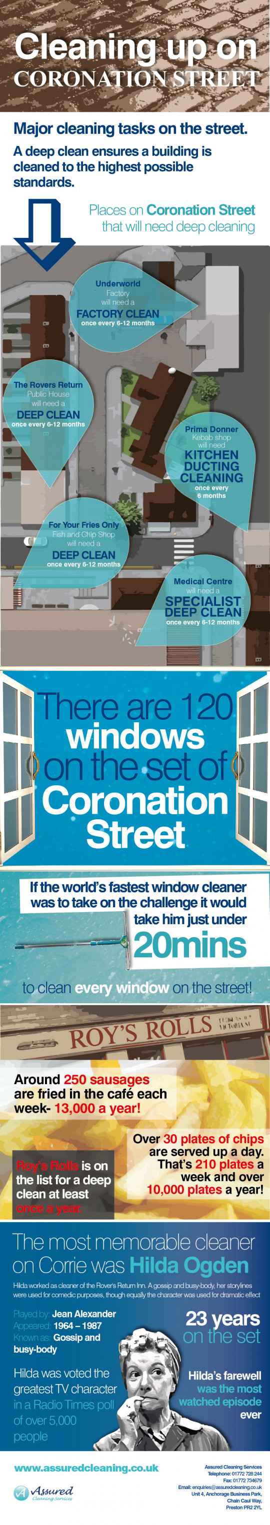 Cleaning up on Coronation Street