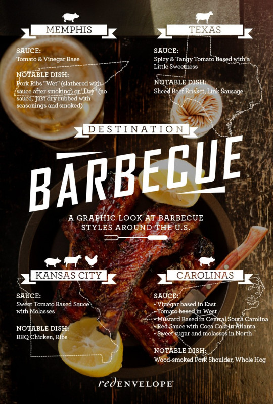 Destination Barbecue