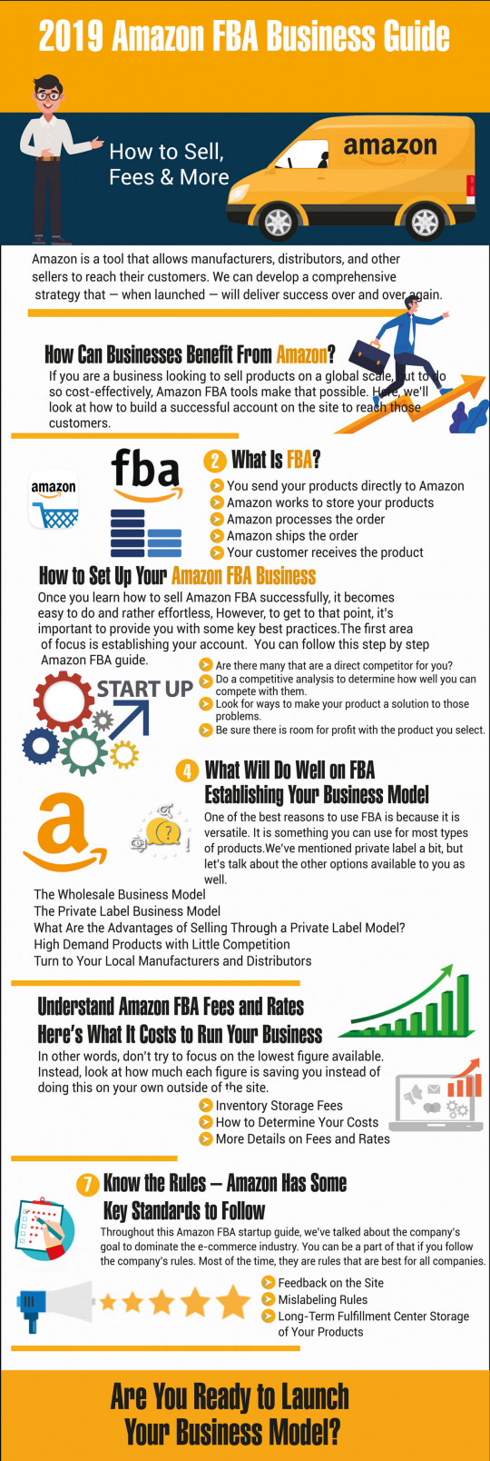 2019 Amazon FBA Business Guide: How to Sell, Fees & More