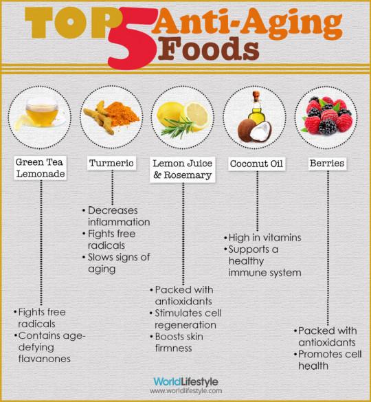 Top 5 Anti-Aging Foods