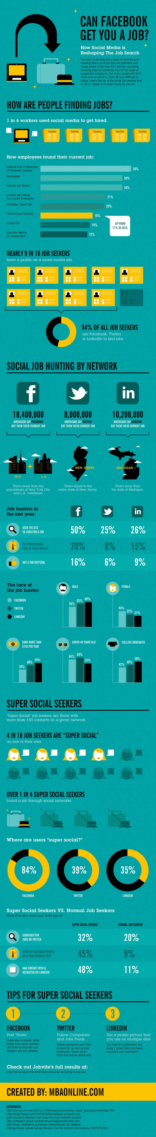 Can Facebook Get You A Job?