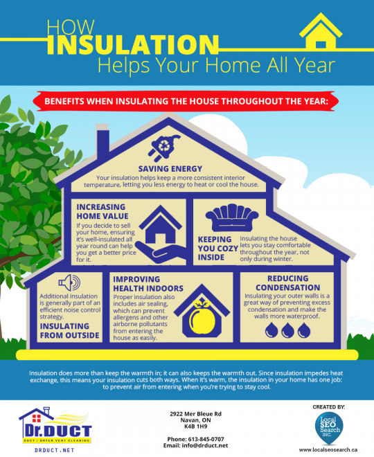 Dr Duct: How Insulation Helps Your Home All Year