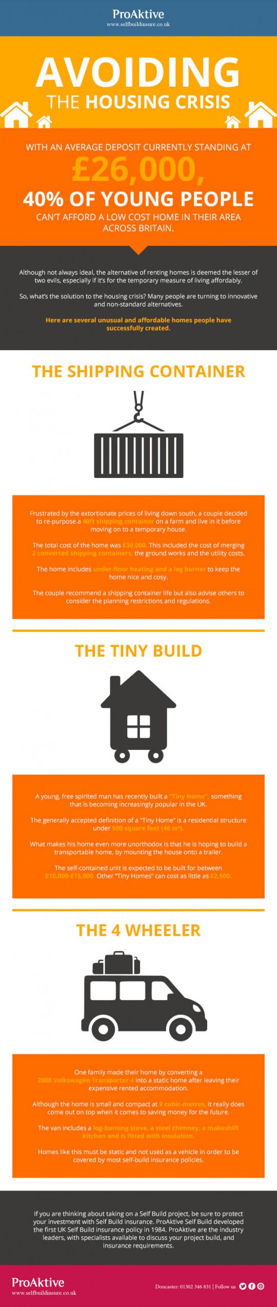 Avoiding the Housing Crisis