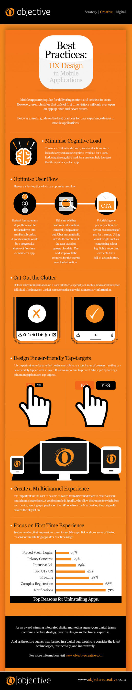 Best Practices: UX Design in Mobile Applications