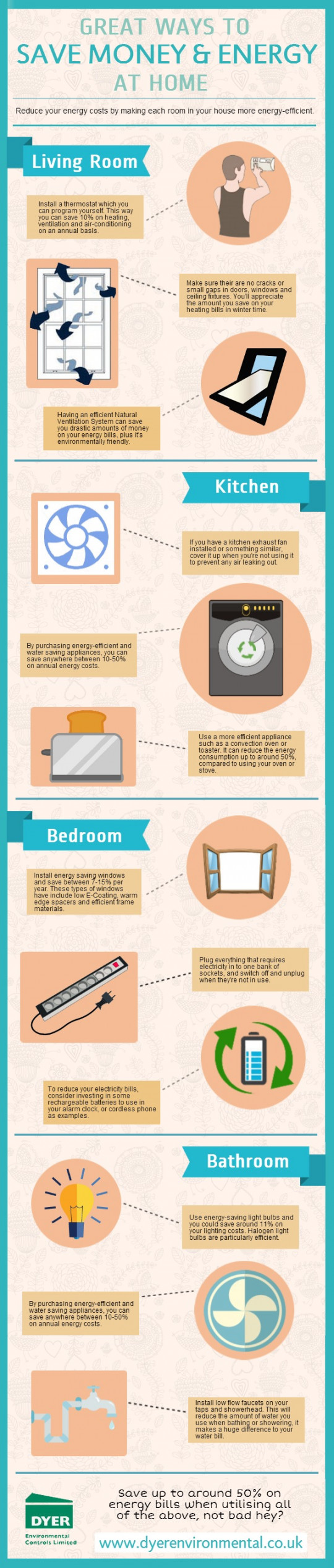 Simple Ways to Save Energy & Reduce Bills at Home