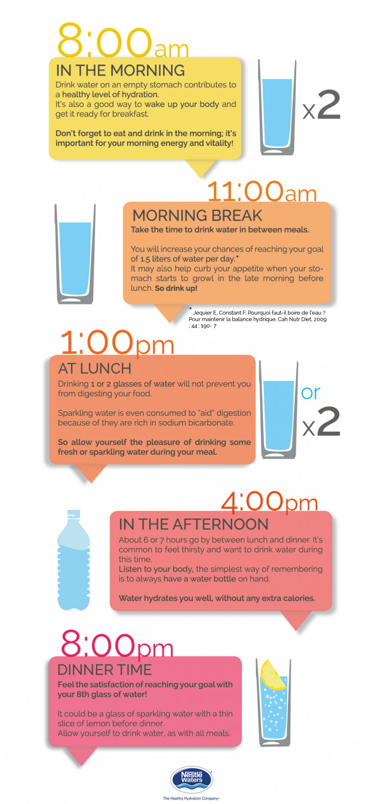 Staying Hydrated: What are the Best Times of Day to Drink Water?