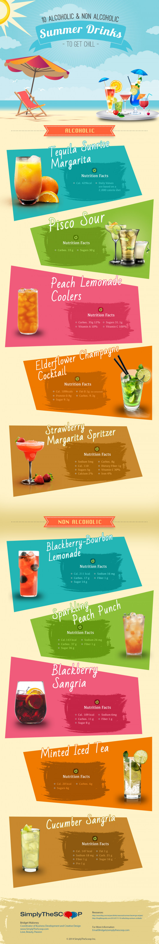10 Alcoholic & Non Alcoholic Summer Drinks To Get Chill