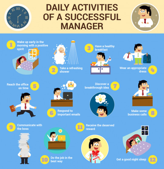 Daily Activities of a Successful Manager