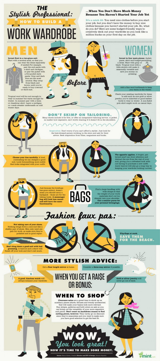 The Stylish Professional: How to Build a Work Wardrobe