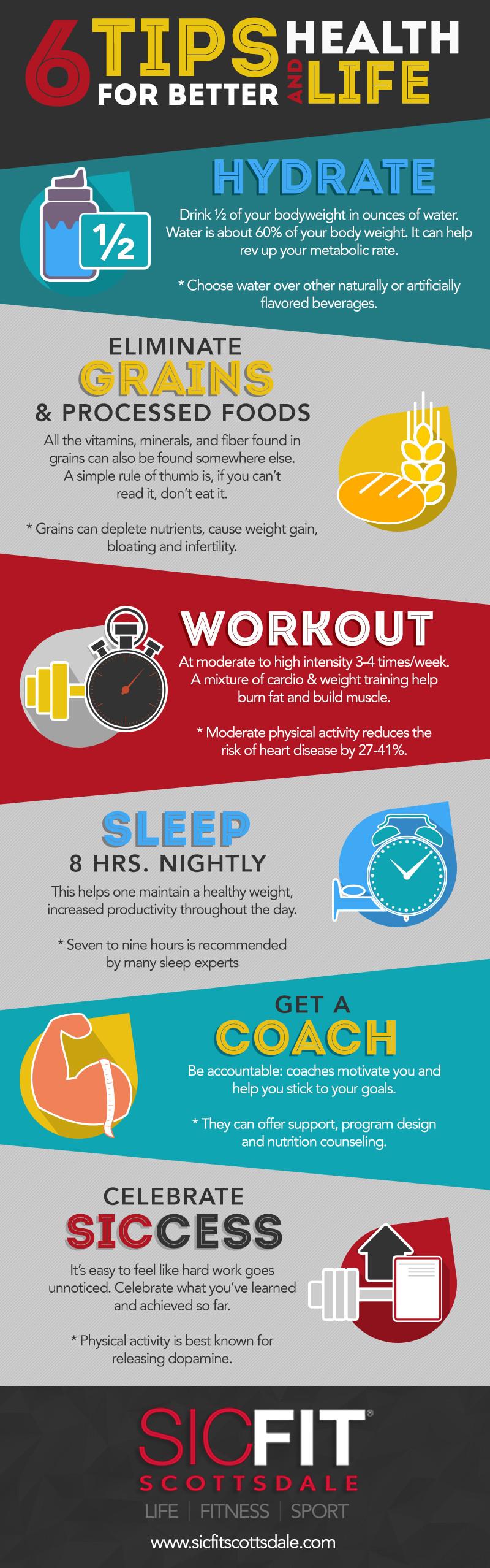 153084? w=800 - 5 Wellness Tips for Women