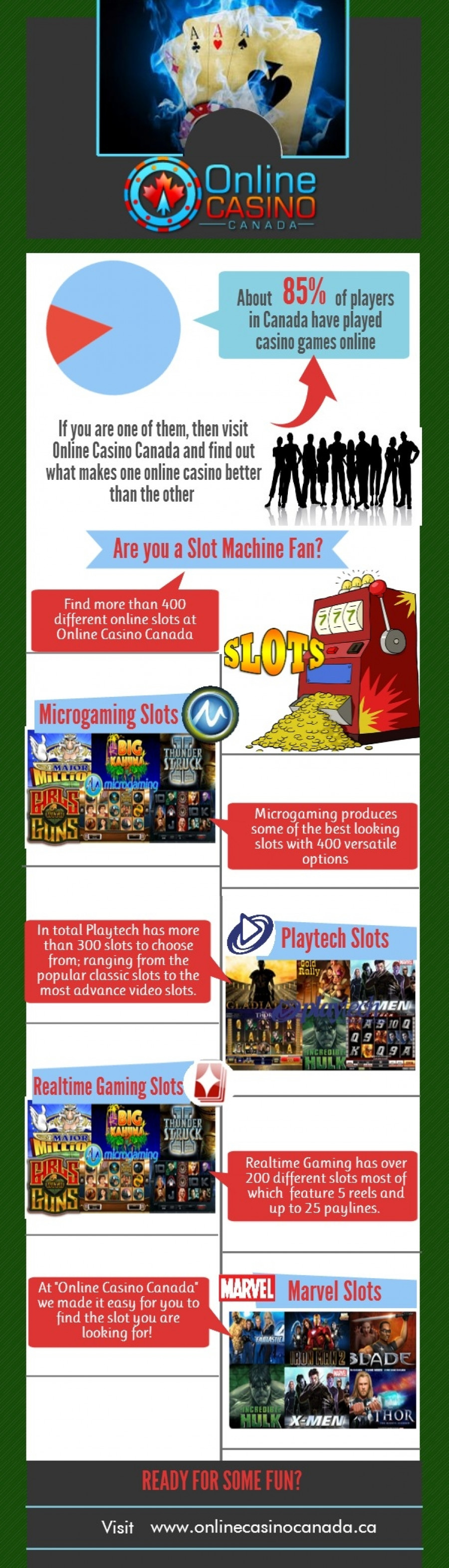 154093? w=900 - 4 Reasons Why Canada's Online Casino Industry is SO Big