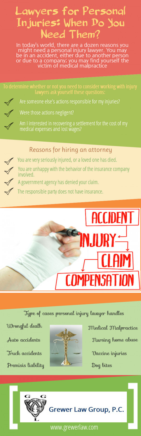 All about personal injury lawyers - When do you need them?