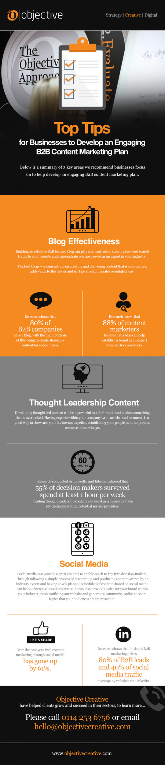 Tops Tips for Businesses to Develop an Engaging B2B Content Marketing Plan