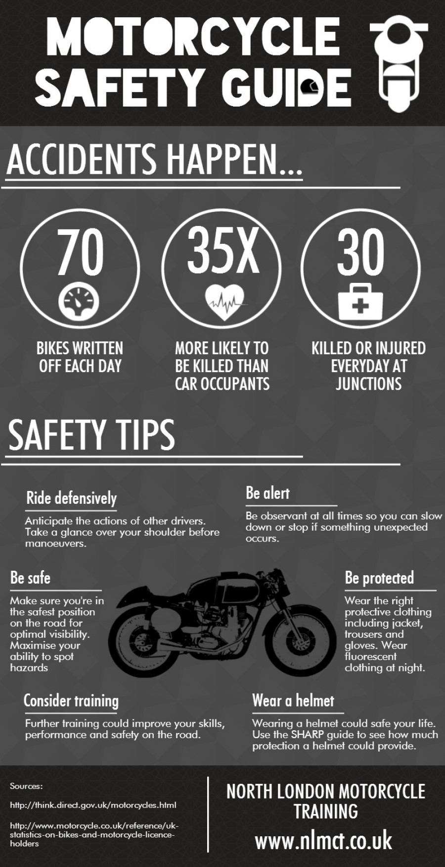 159409? w=900 - Basic Motorcycle Facts You'll Learn in Class