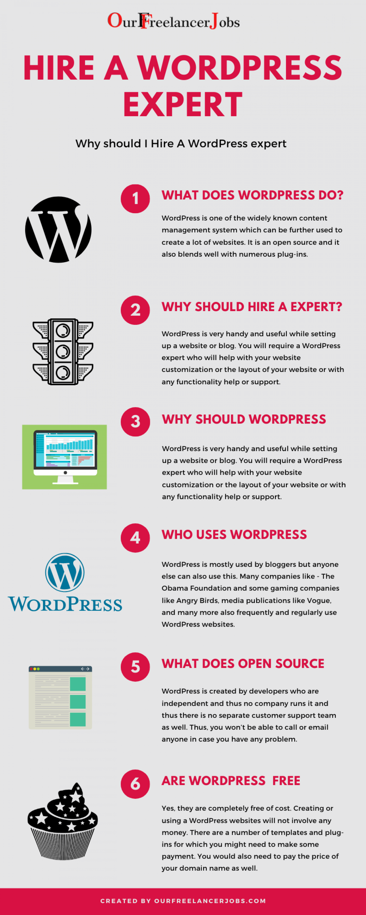 What does WordPress do? Why should I hire a WordPress expert?