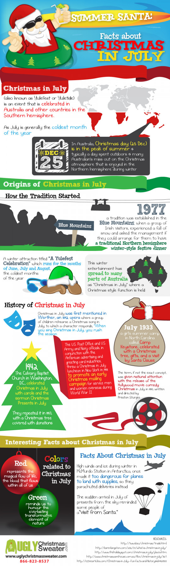 Summer Santa: Facts about Christmas in July