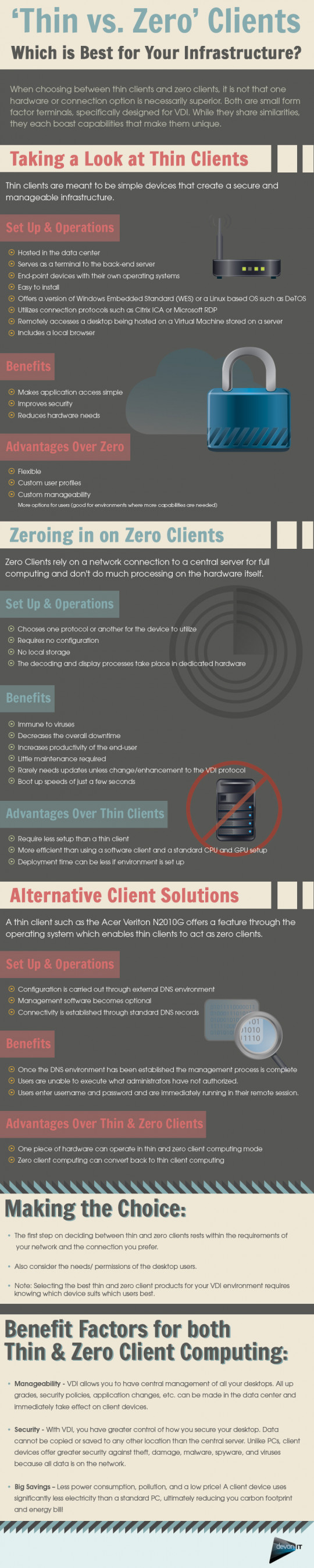 Thin Client vs. Zero Client