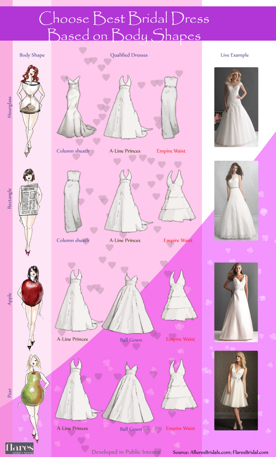 165465? w=900 - 4 Ways Bridal Fashion Has Changed Over the Years