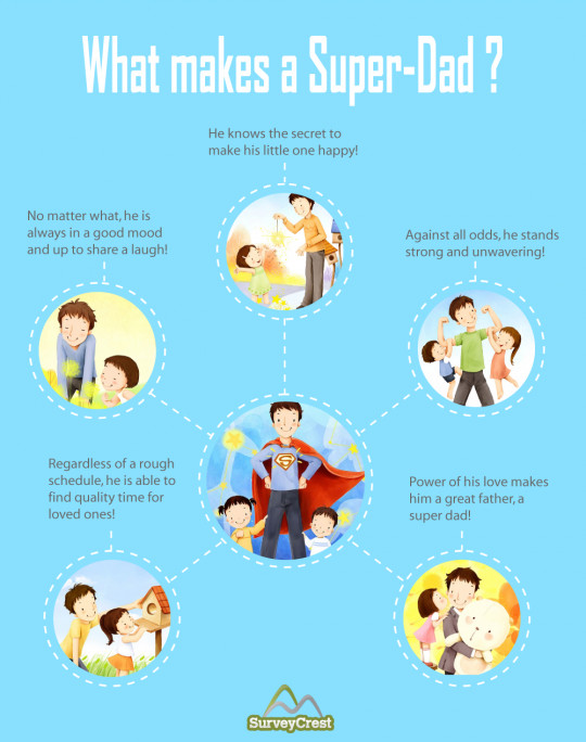 What Makes a Super-Dad?