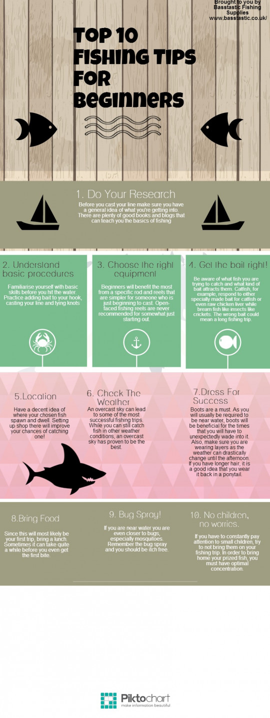 Top Fishing Tips For Beginners