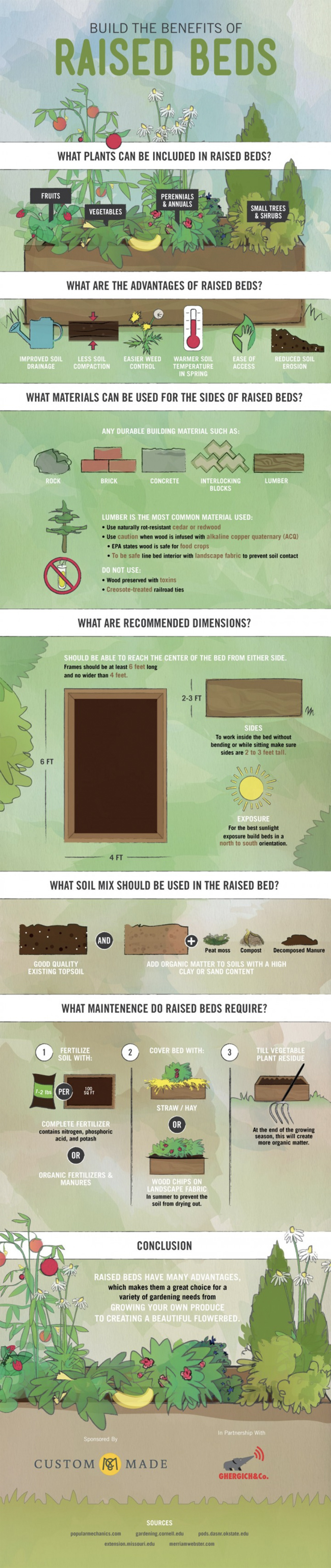 Build the Benefits of a Raised Bed